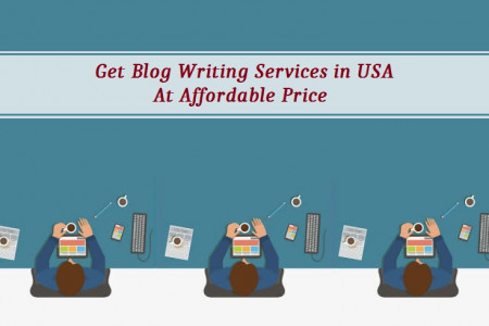 Get Blog Writing Services in USA at Affordable Price  Infographic