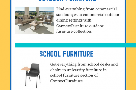 Get Complete Commercial Furniture Solutions From ConnectFurniture Infographic
