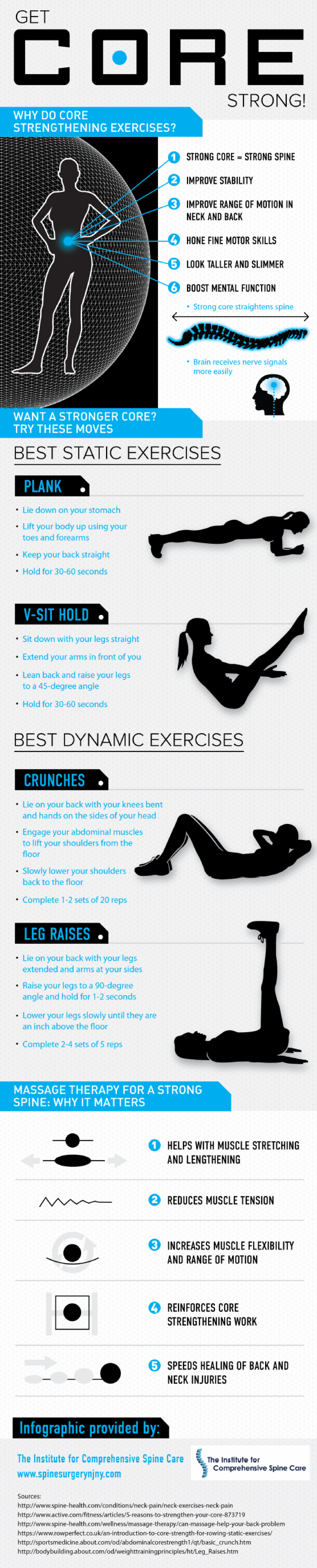 Get Core Strong! Infographic