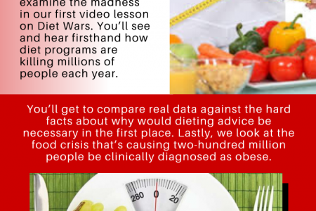 Get Diet War Video Lesson at Foodology Inc Infographic