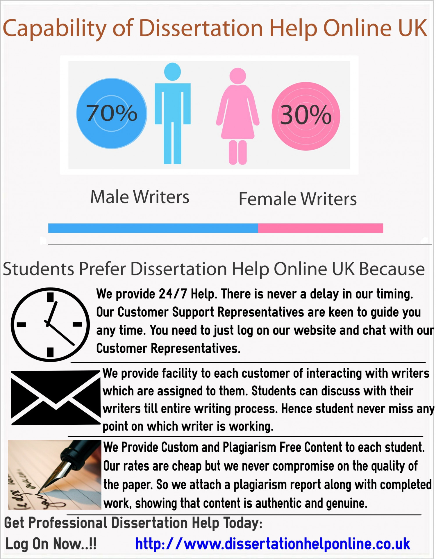 Custom Dissertation Writing Services UK | Best Thesis Writing Services