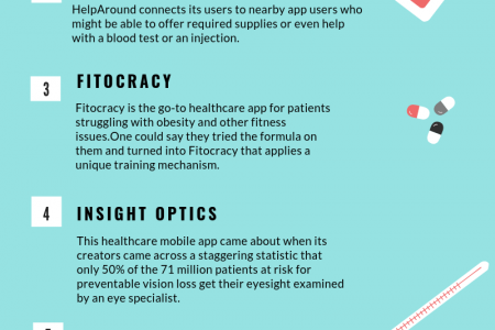 Get Doctors at Your Doorstep with 10 Amazing Healthcare Mobile Apps  Infographic