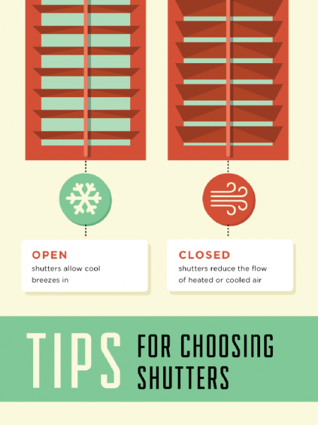 Get Energy Efficient with Shutters! Infographic