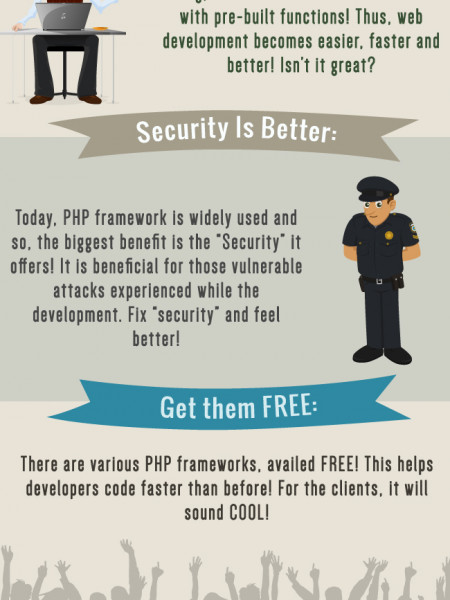 Get Enlightened With Benefits and Pitfalls of PHP Framework Infographic