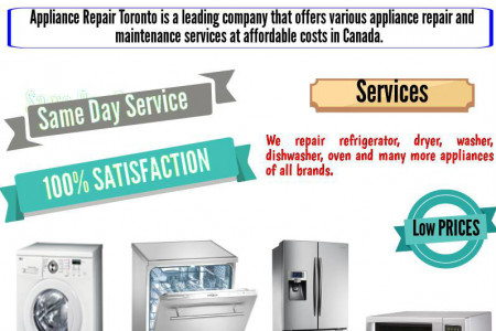 Get Excellent Appliance Repair Service In Toronto On One Call! Infographic