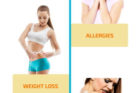 Get Guaranteed Results For Health Issues By Merridy Casson Infographic