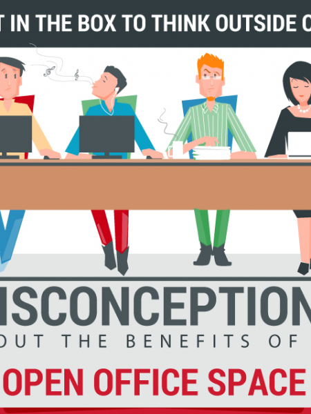 Get In the Box To Think Outside Of It: Misconceptions About The Benefits Of An Open Office Space Infographic