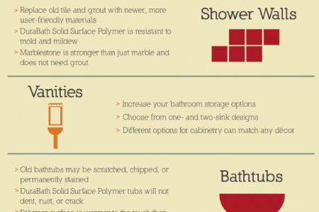 Get More Bang for Your Buck by Remodeling Your Bathroom Infographic