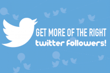 Get More of the Right Twitter Followers Infographic