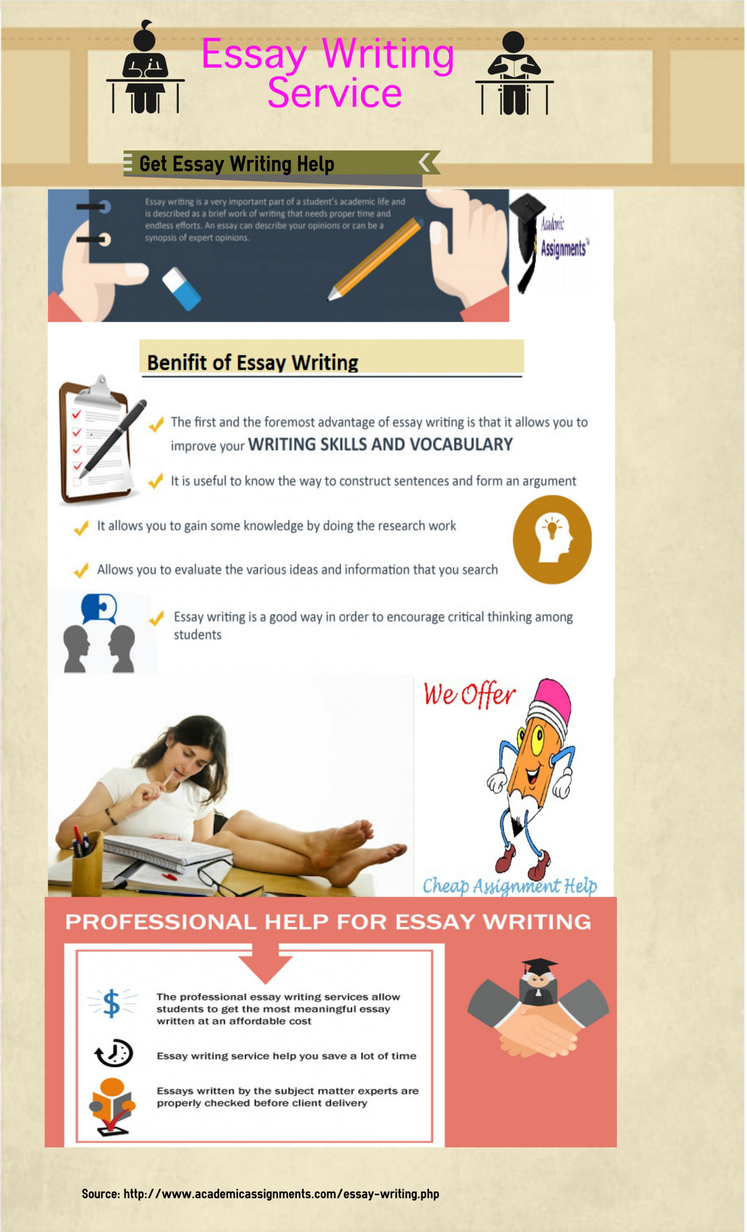 Popular Annotated Bibliography Ghostwriters Sites Au