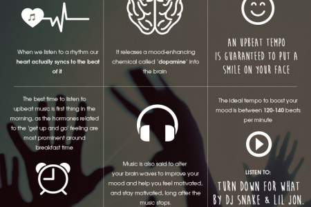 Get Pumped! How Music Affects Your Mood Infographic