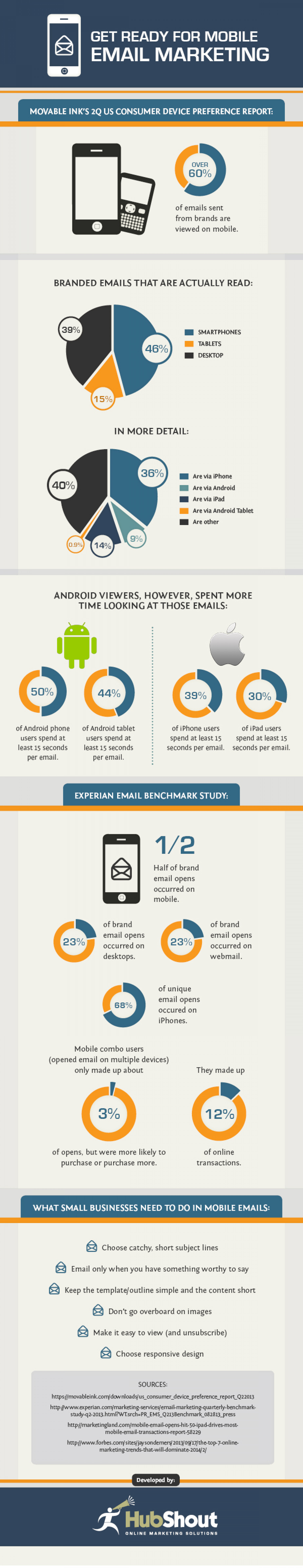 Get Ready for Mobile Email Marketing Infographic