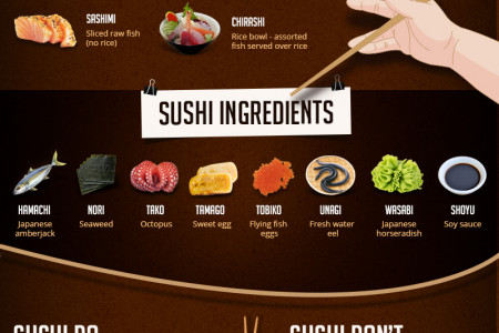Get Ready to Roll: The Complete Guide to Sushi Infographic