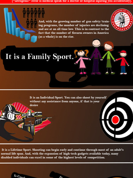 Benefits of the Shooting Sports Infographic