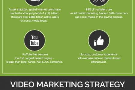 Get Social With Your Brand Story Infographic