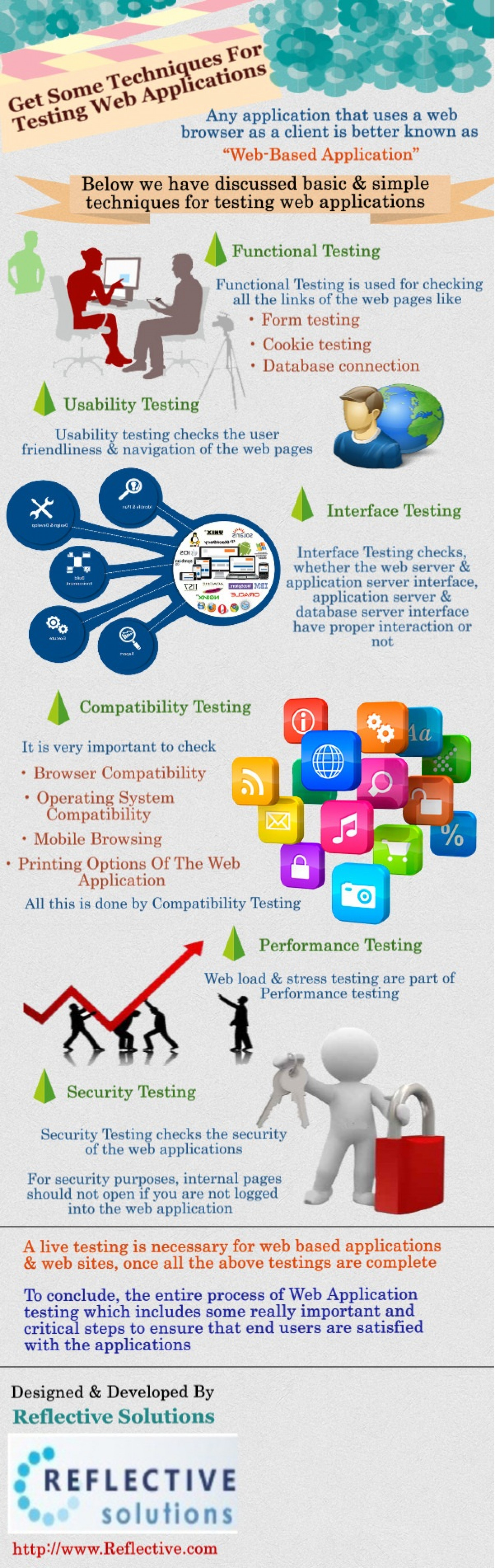 Get Some Techniques For Testing Web Applications Infographic