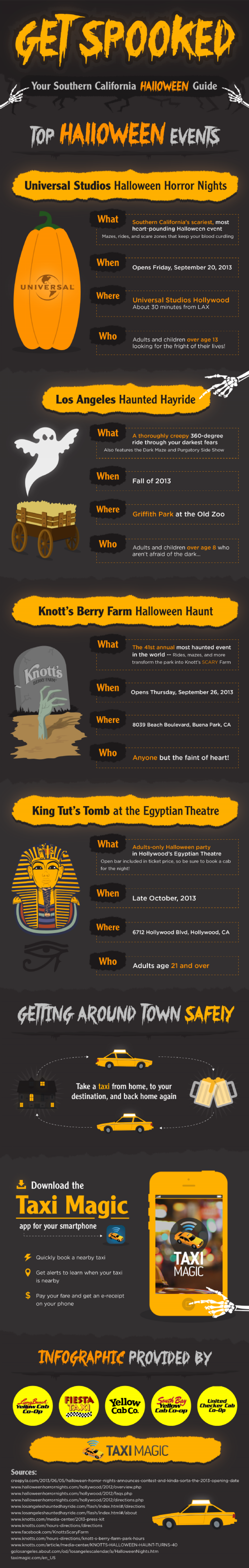 Get Spooked: Your Southern California Halloween Guide Infographic