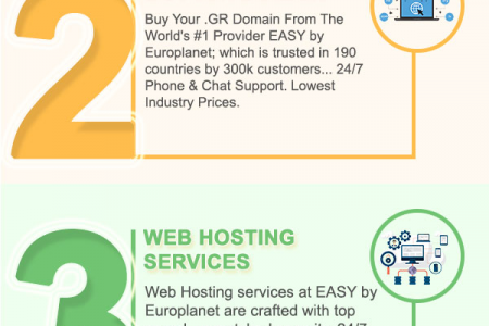 Get the Best Domain Name and Web Hosting Services | EASY.GR Infographic