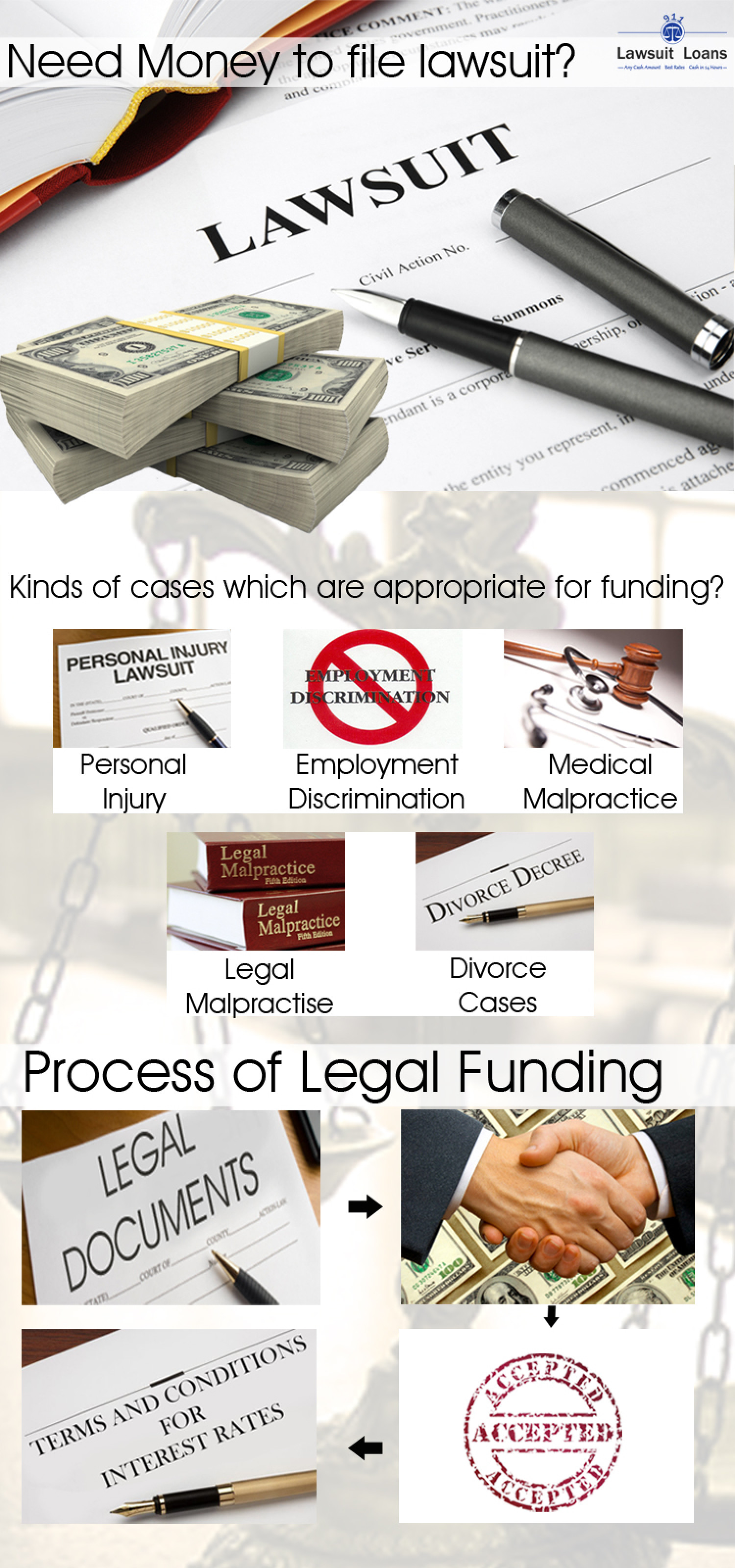 Get the best financial support with legal funding at anytime Infographic