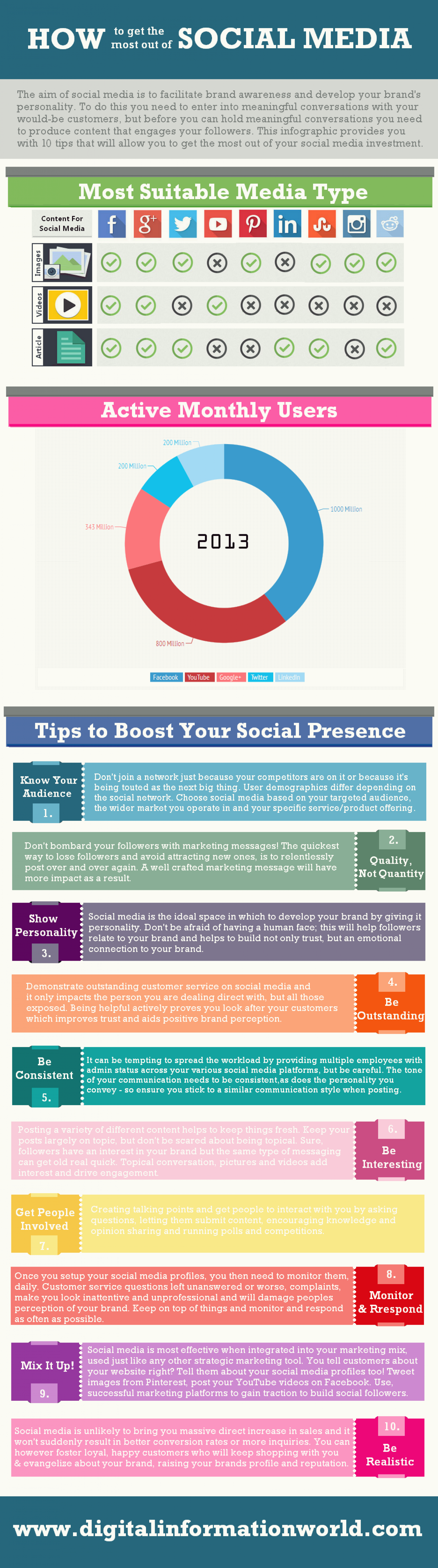 Get The Most Out Of Your Social Media Infographic