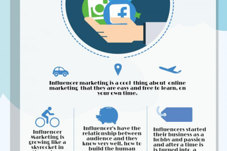 Get to Know About Viral Nation Influencer Talent Agency  Infographic