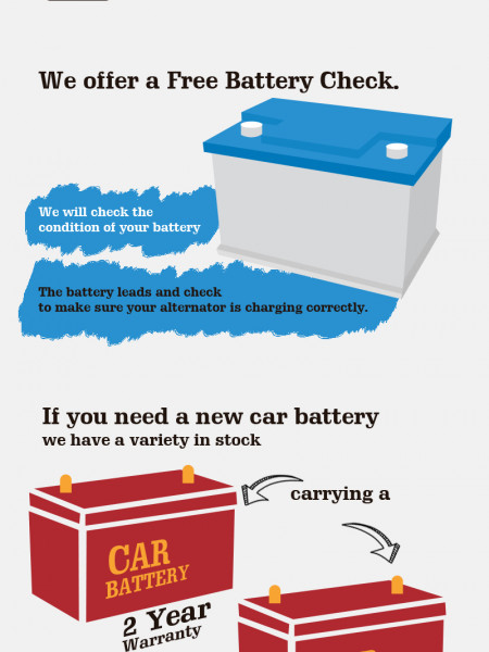 Get Used Tyres from Cork Tyre Centre Infographic