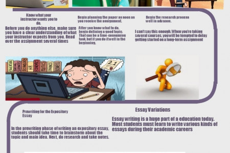 Get Your Assignment Written Infographic
