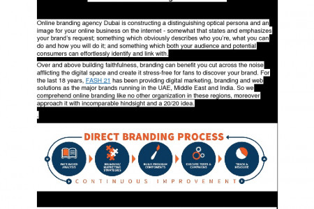 Get your brand to the next level with our Online Branding Service. Infographic