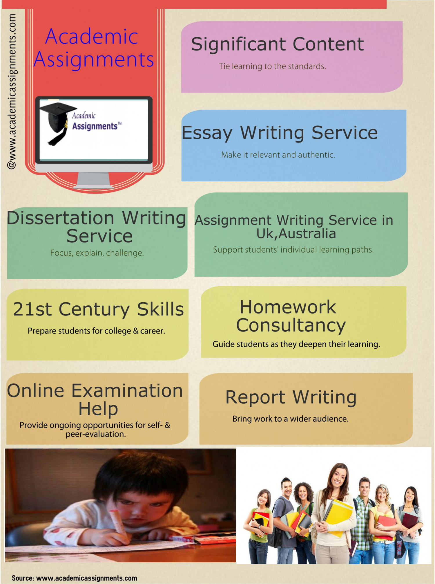 Online Writing Assignments