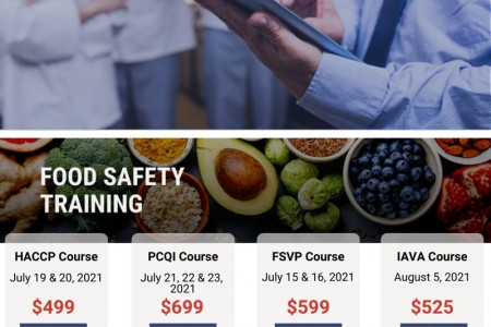 Get Your Food Safety Certification Infographic