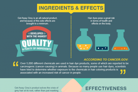 GetAwayGrey vs. Hair Dye Infographic