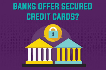 Getting a Secured Credit Card in the Philippines Infographic