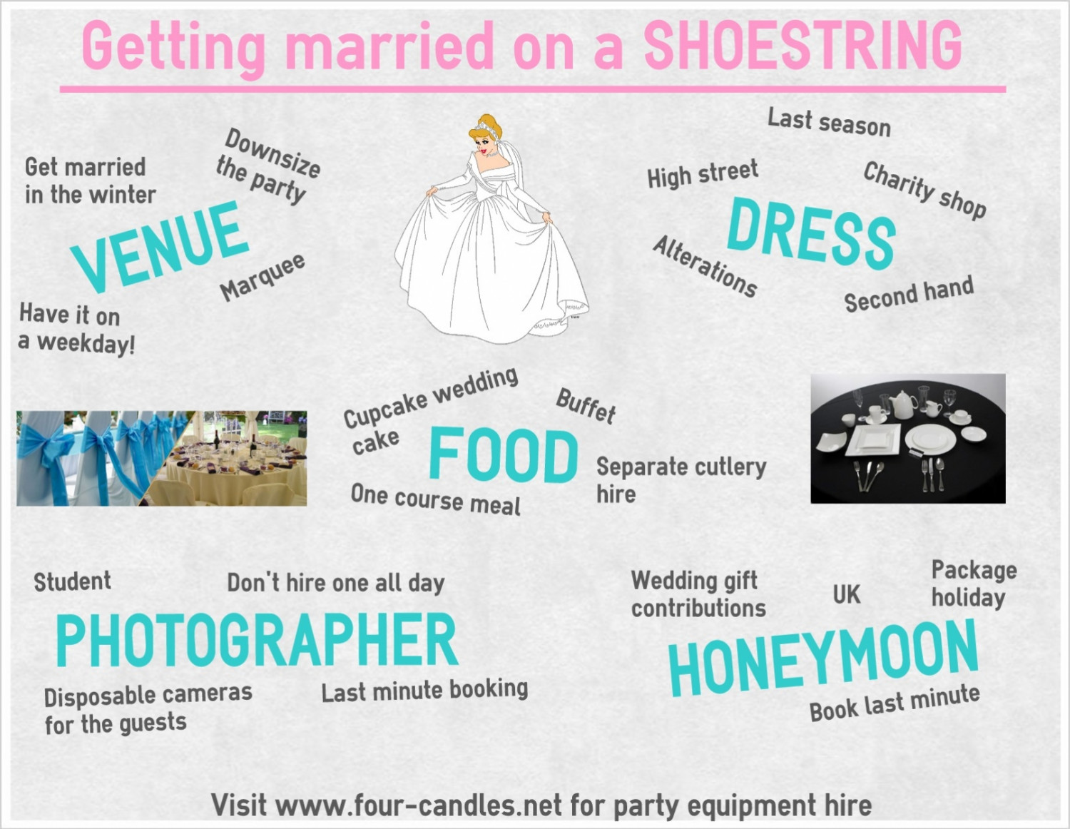 Getting married on a shoestring Infographic