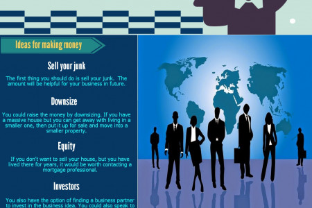 Getting Money for a Business Idea Infographic
