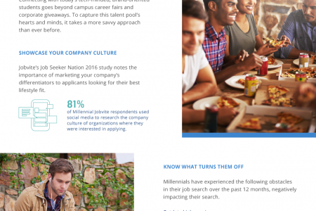 Getting the Grad in 2016: Smart Recruiting Strategies  Infographic