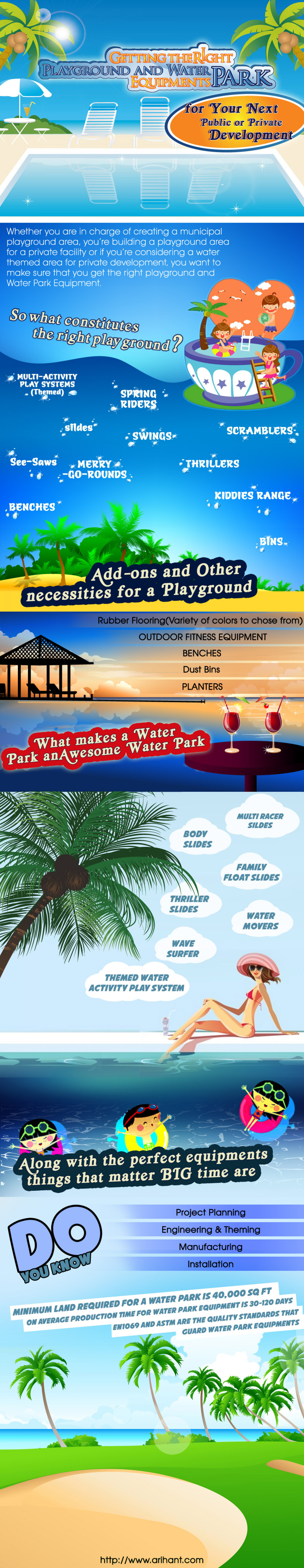 Getting The Right Playground & Water Park Equipment Infographic