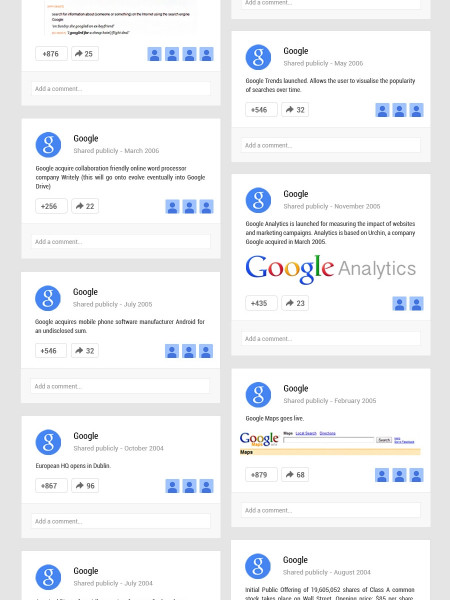 Getting to Know Google Infographic