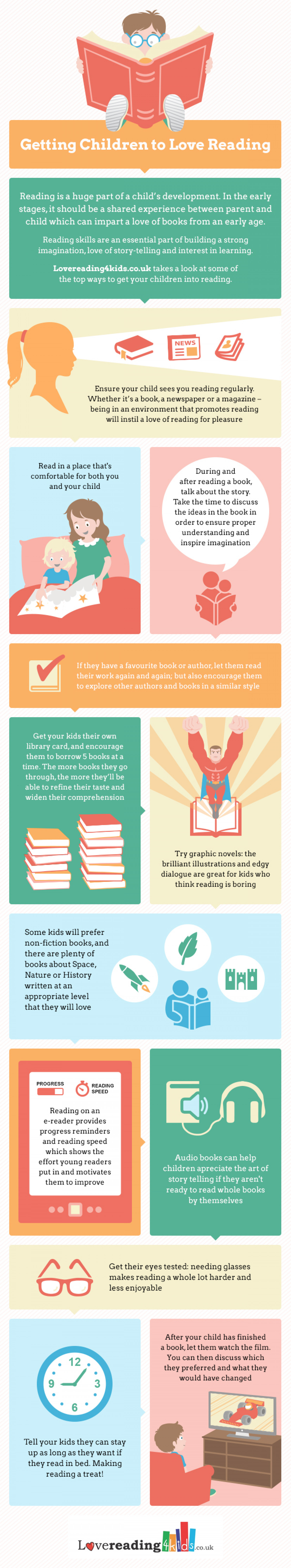 Getting Your Kids to Love Reading Infographic