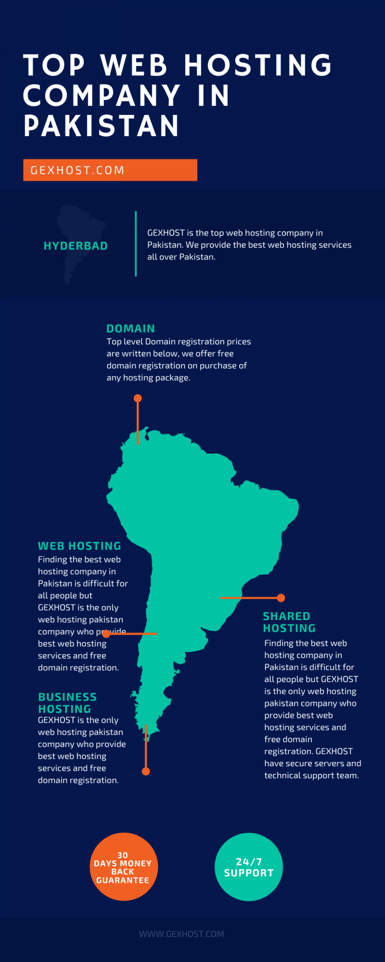 Gexhost Infographic