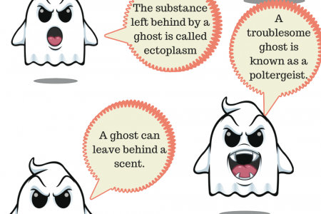 Ghostly Infographic Infographic