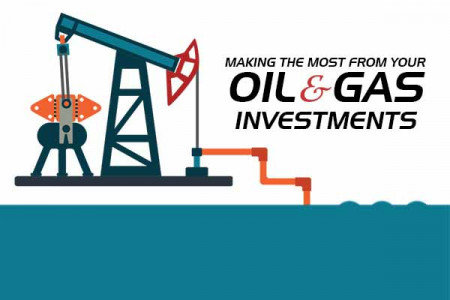 Gifographic on Oil & Gas Investment Infographic