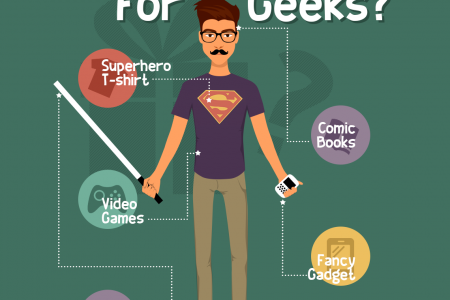 Gift Ideas from StudyGeek.org Infographic