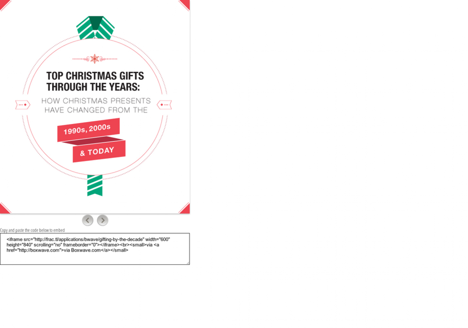 Gifting by the Decade Infographic