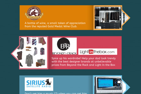 Gifting Ideas for Father's Day 2014! Infographic