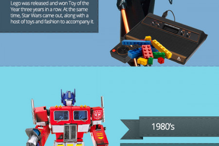 Gifts of the Decades: From 1950s to 2000s and Beyond Infographic