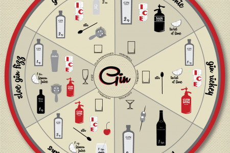 Ginfographic Infographic