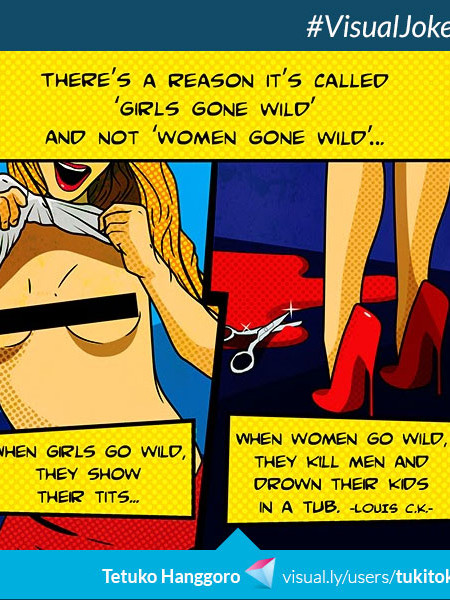 Girls Gone Wild Infographic