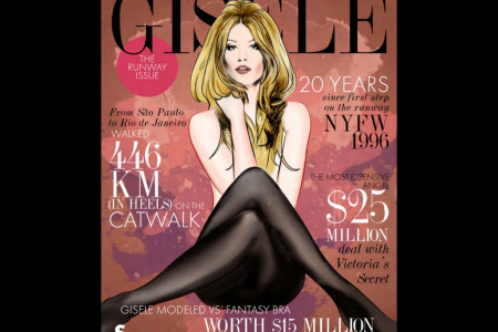Gisele Bundchen: 6 Magazine Covers Re-Created Infographic