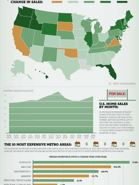 Giving Housing a Hand Infographic