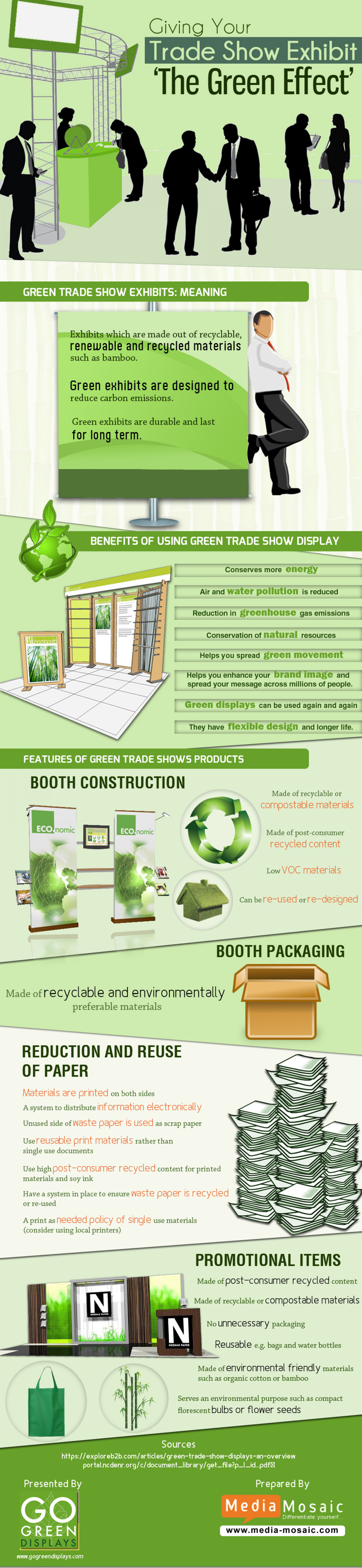 Giving Your Trade Show Exhibit 'The Green Effect' Infographic